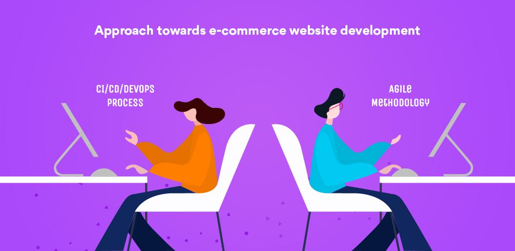 eCommerce app development process