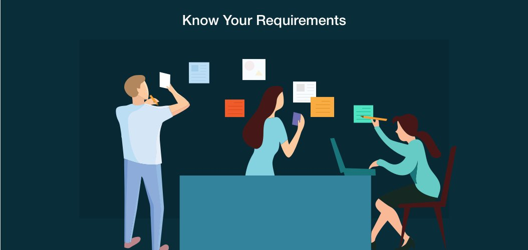 Know-Your-Requirements