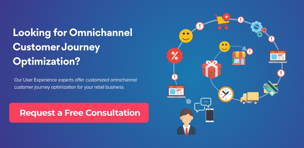 Omnichannel Customer Journey Optimization Service