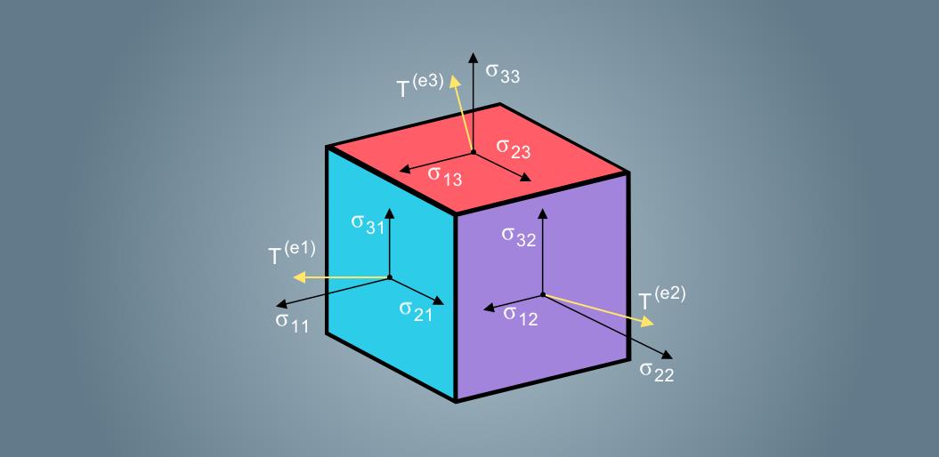 TensorFlow Integration in Mobile Apps