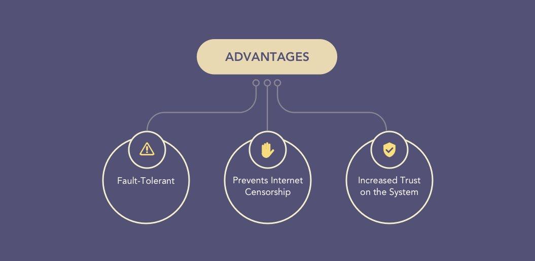 Advantages of DApps