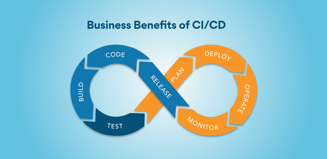 4 Compelling Benefits of CI/CD Businesses Cannot Afford to