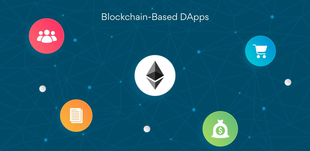 What are Blockchain-Based DApps?