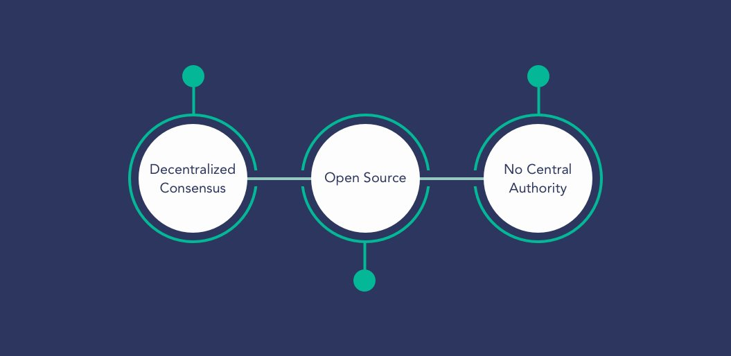 Features-Of-DApps