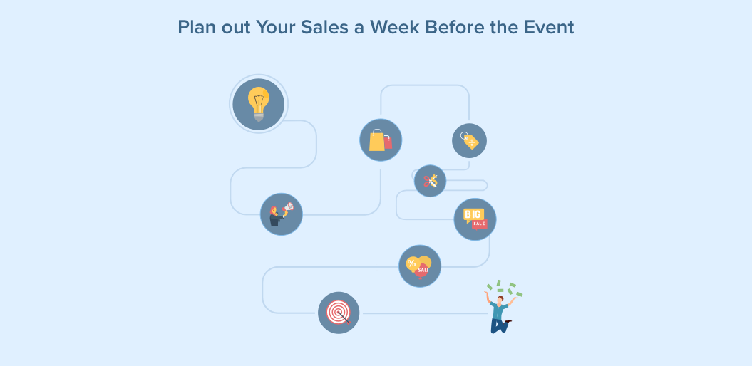 Plan-out-Your-Sales-a-Week-Before-the-Event