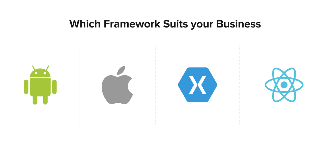 Which Framework is Well-suited for Your Business_
