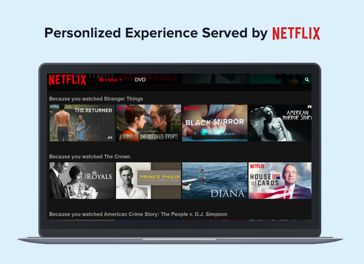 Personalized experience served by Netflix