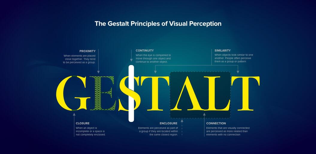 Gestalt Principles of Visual Perception