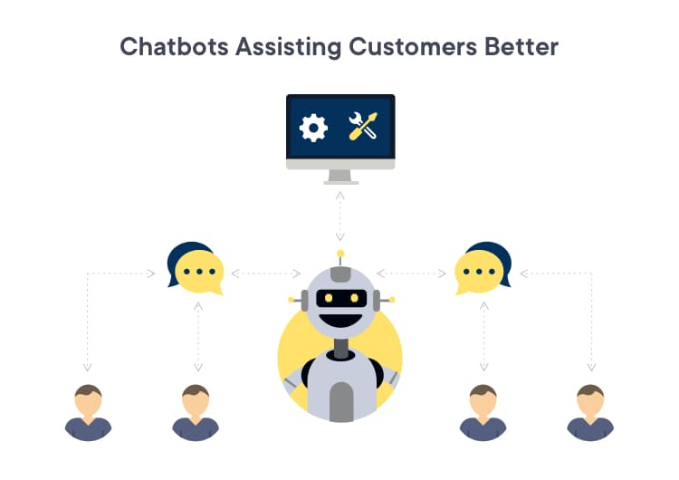 Chatbot Assists Customers Better