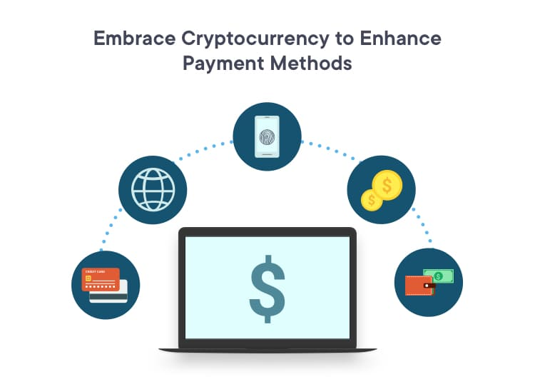 Embrace Cryptocurrency