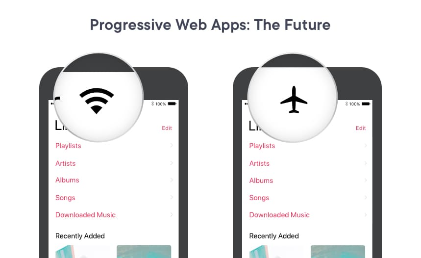 Progressive Web Apps the Future