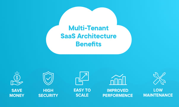 Vital Benefits of multi-tenant architecture in SaaS app_1