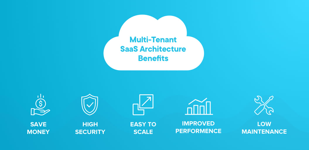 What are vital benefits of multi-tenant architecture in SaaS app development_2