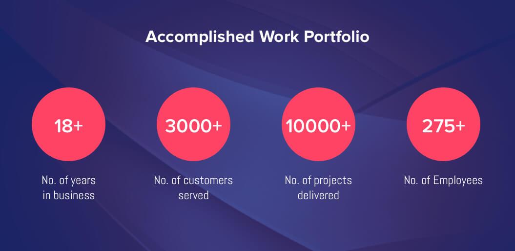 Accomplished Work Portfolio