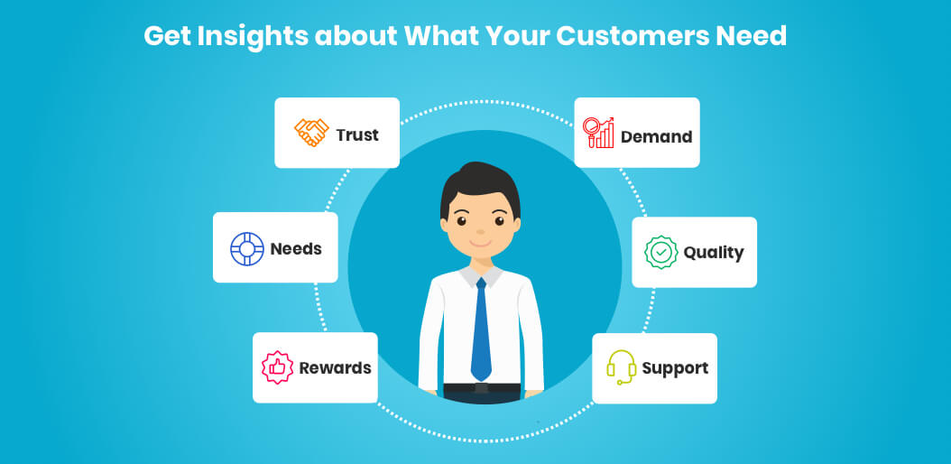 Get Insights about What Your Customers Need