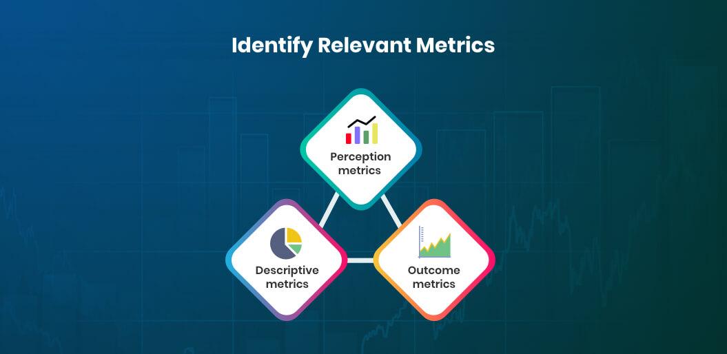 Identify Relevant Metrics
