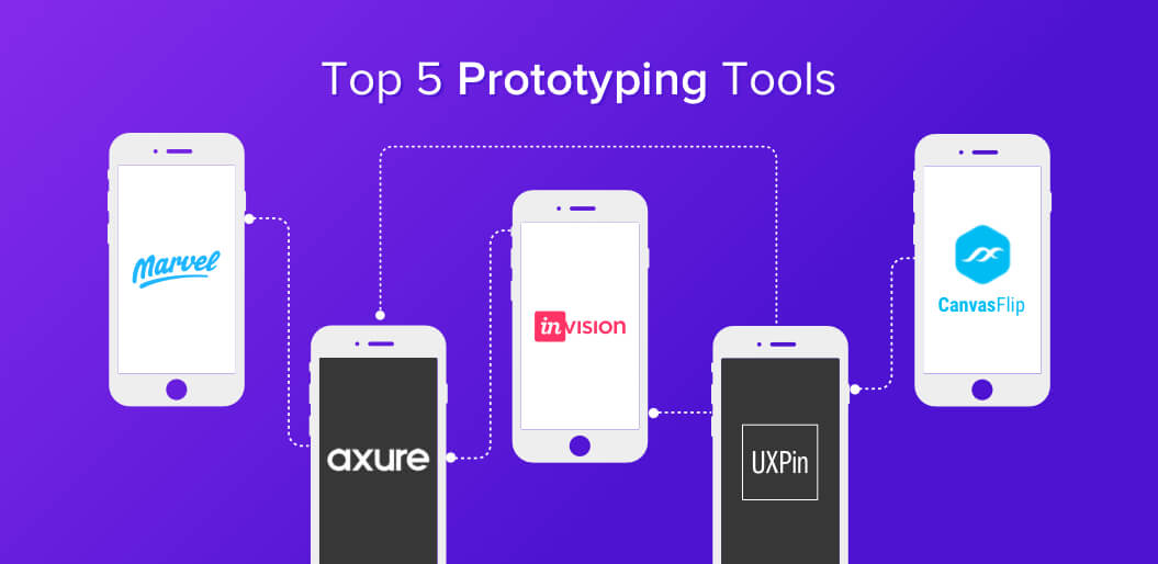 5 Mobile App Prototyping Tools For Great UX Design