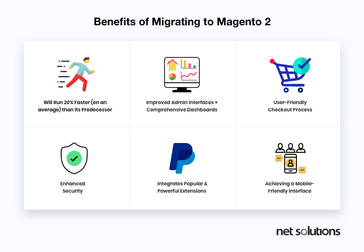 Upsides of Magento 1 to Magento 2 migration