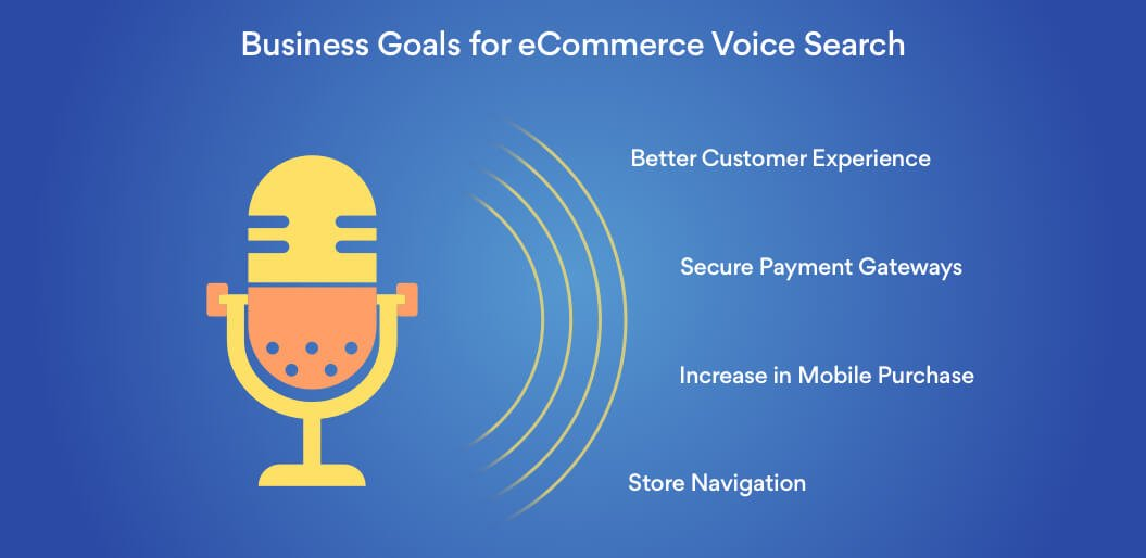 Business Goals for eCommerce Voice Search