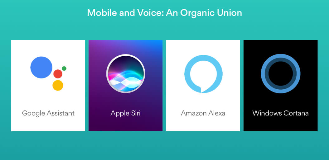 Mobile and Voice an Organic Union