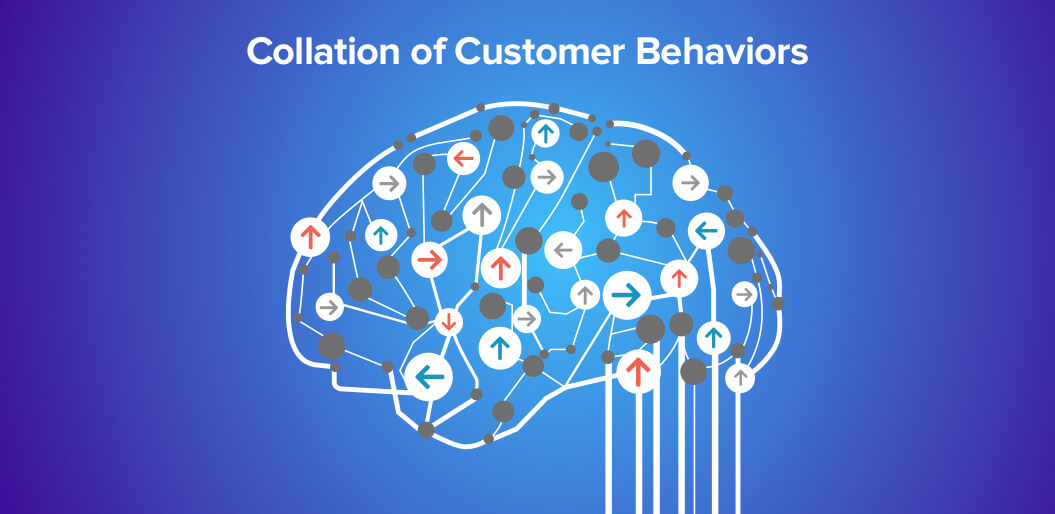 Collate customer behavior