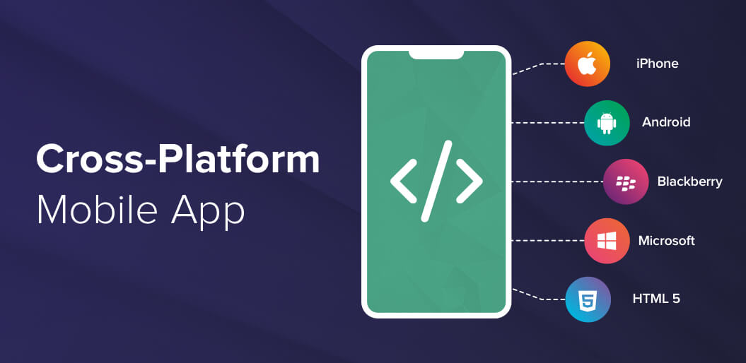 Benefits of Cross-Platform App