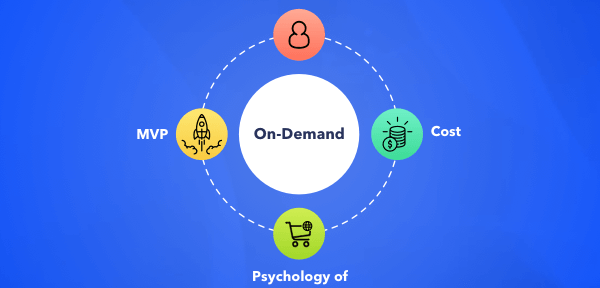 on-demand app journey thumb