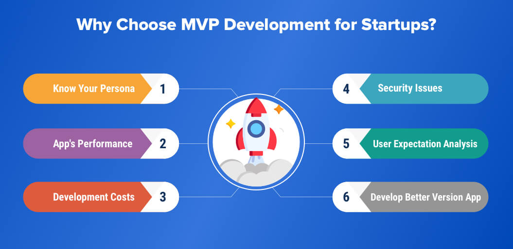 Why Choose MVP Development for Startups_