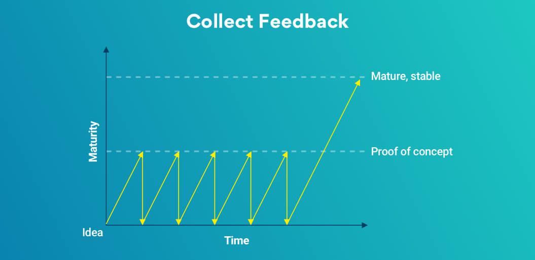 mvp-and-feedback