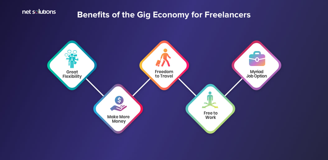Benefits of the Gig Economy for Freelancers