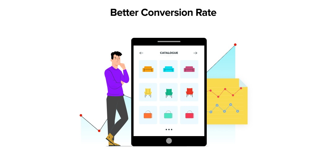 Better Conversion Rate