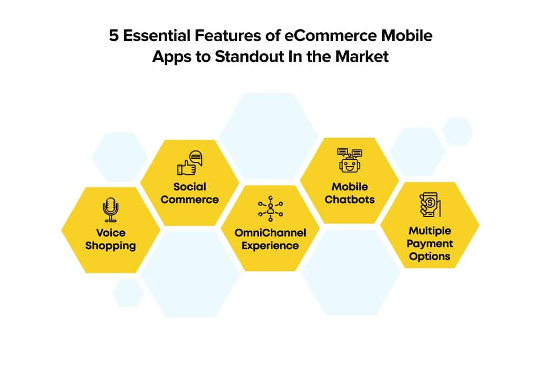 Essential Features of eCommerce Mobile Apps