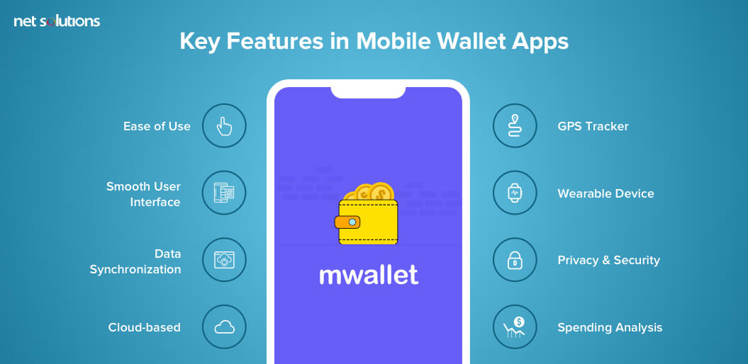 Key Features to Include in Mobile Wallet Apps