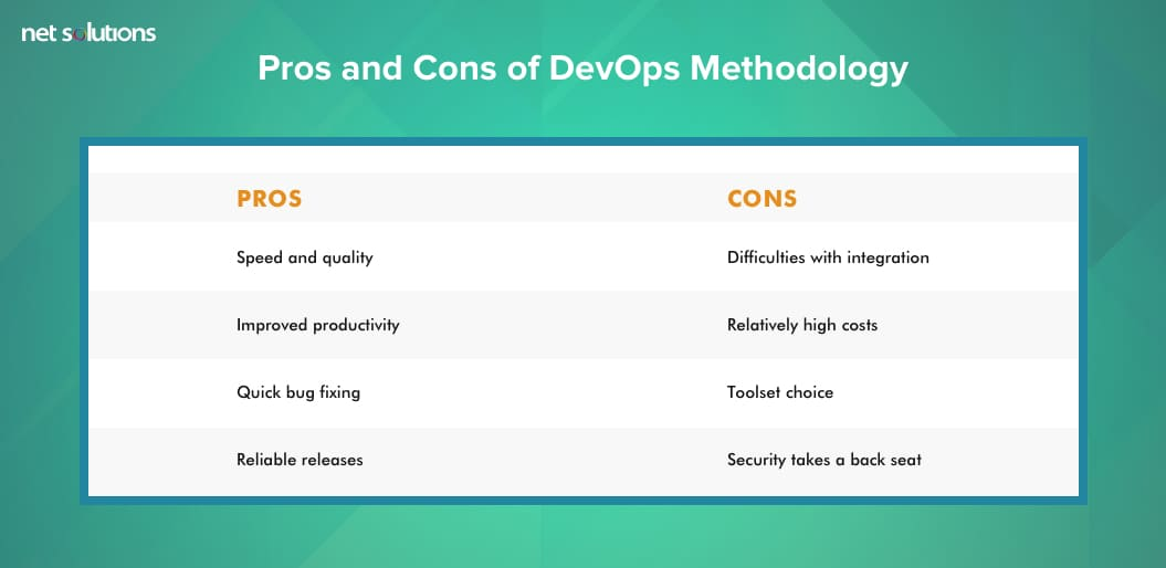Pros and Cons of DevOps Methodology