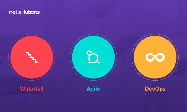 Top 3 Software Development Methodologies
