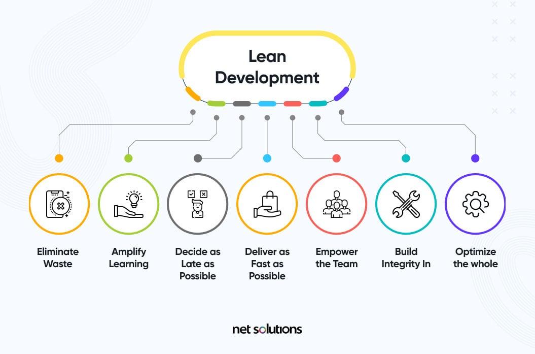 Lean Developmment   Software Development Methodologies
