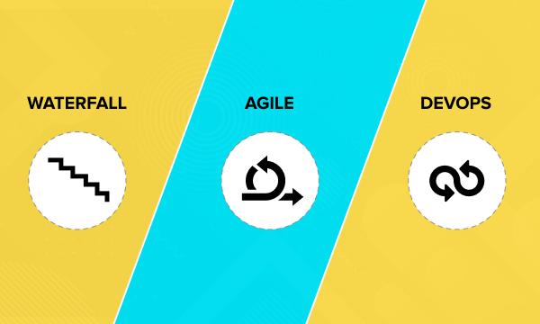 waterfall vs agile vs devops