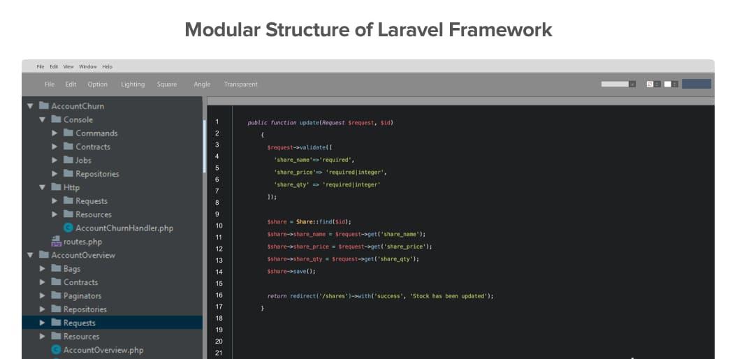 Modular structure of laravel framework