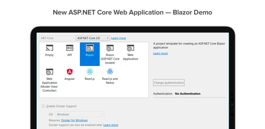 New ASP .NET Core Web Application