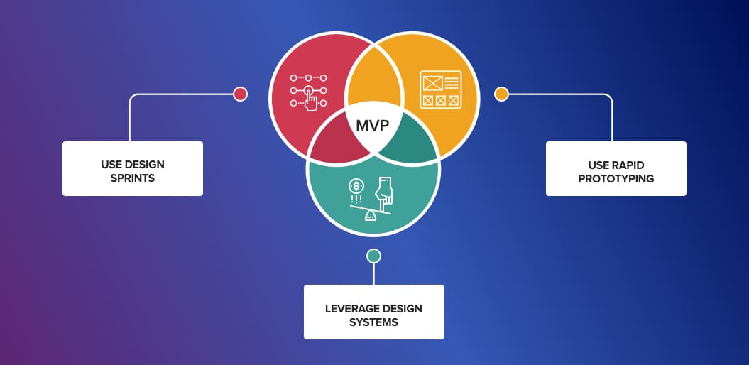 3 Practical Tips for Designing UX of MVPs