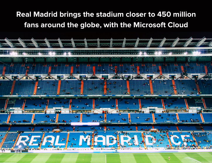 Real Madrid and Azure web services