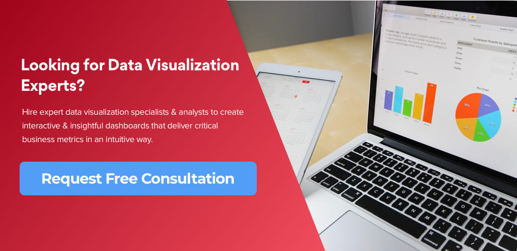 Contact Net Solutions for Data Visualization