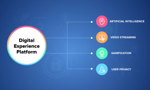 Digital Experience Platforms