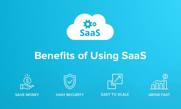 Major benefits of saas bsuiness model