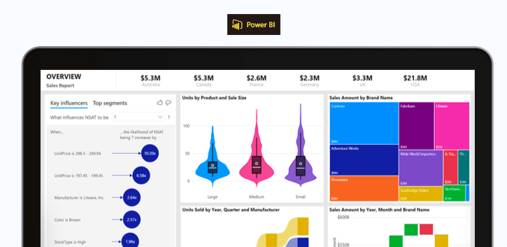 Data Visualization Tools - Microsoft Power BI