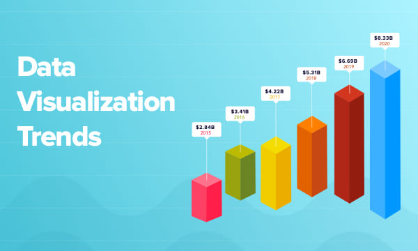 Top 7 Data Visualization Trends