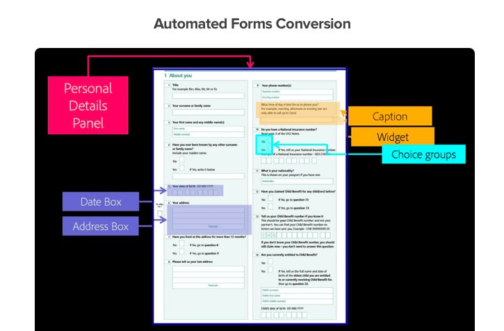 automated forms conversion