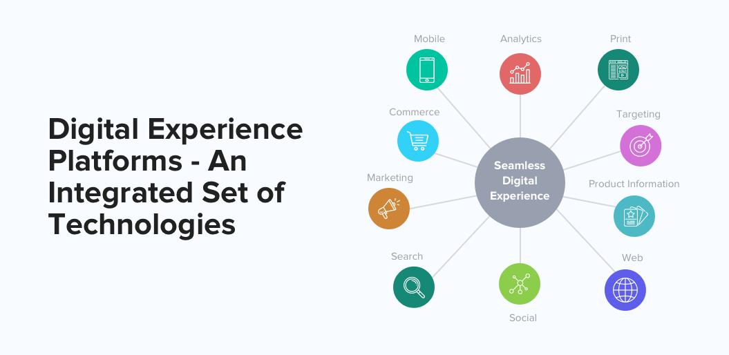 What is Digital Experience Platform