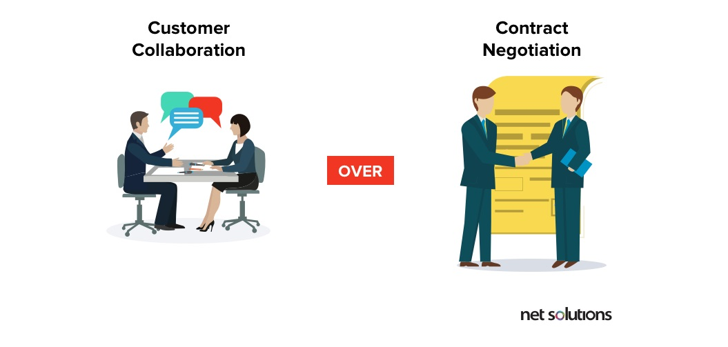 Customer Collaboration Over Contract Negotiation