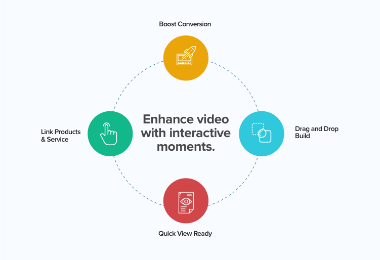 Enhance video with interactive moments with AEM